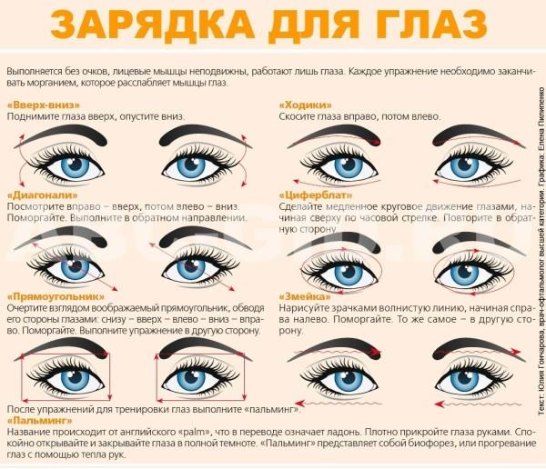 Отсутствие зрения одного глаза