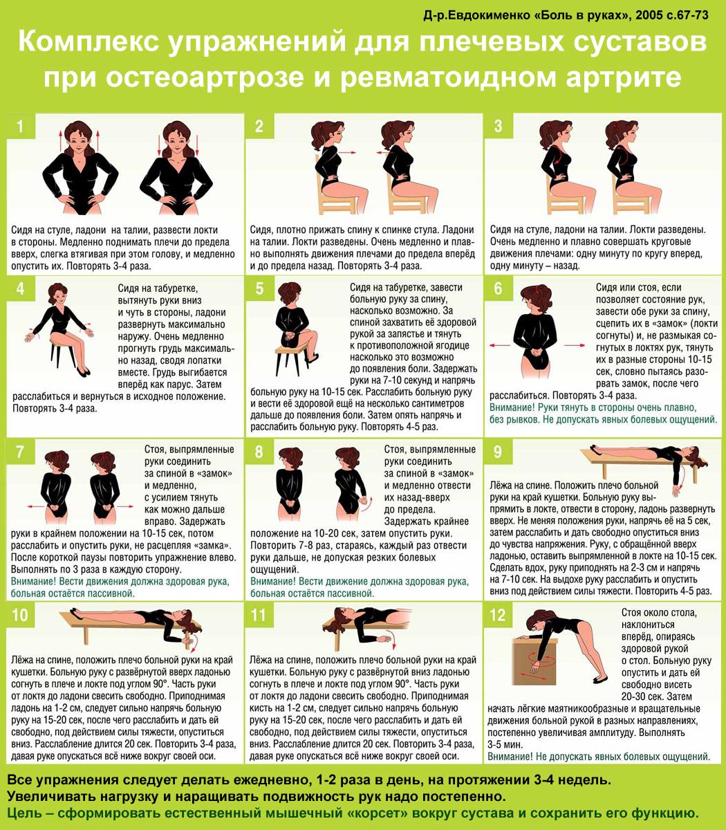 Упражнения при остаоартрозе