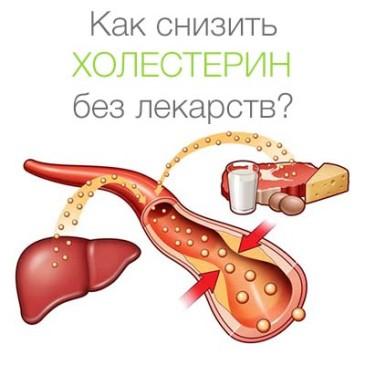 Как снизить холестерин без лекарств?