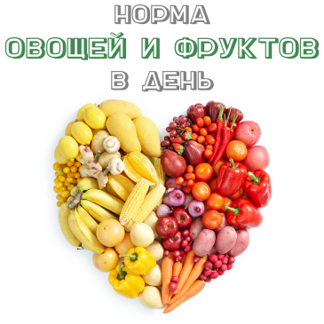 Норма овощей и фруктов в день