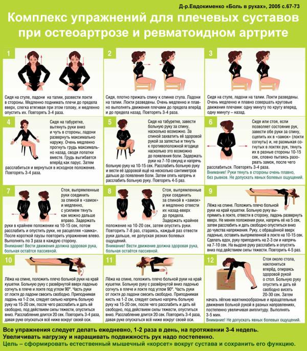 Упражнения при болях в плечевом суставе видео